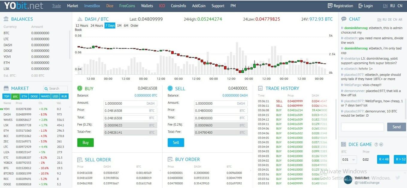 Tempat Trading Bitcoin Terbaik: Platform untuk Trading Bitcoin