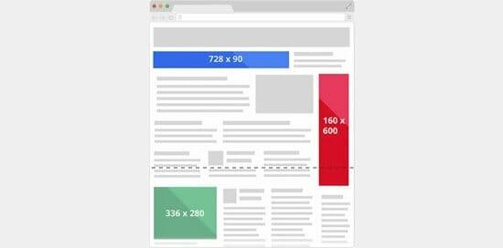Inilah 10 Ukuran Banner Google Adsense Dihargai Mahal
