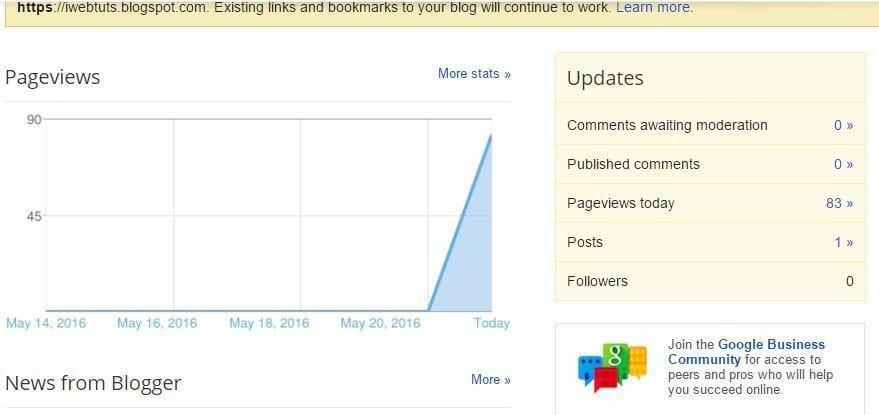 Istilah Umum: Pahami Pengertian Visitor, Pageview, Unique Visitor, dan Bounce Rate Dalam Dunia Blog