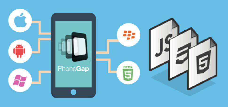 Inilah 9 Framework Membuat Aplikasi Mobile Terbaik
